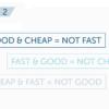 fast, cheap, good. pick 2.